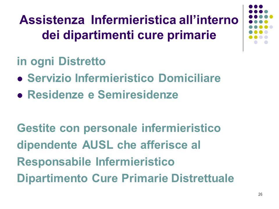 26 Assistenza Infermieristica allinterno dei dipartimenti cure primarie in ogni Distretto Servizio Infermieristico Domiciliare Residenze e Semiresiden