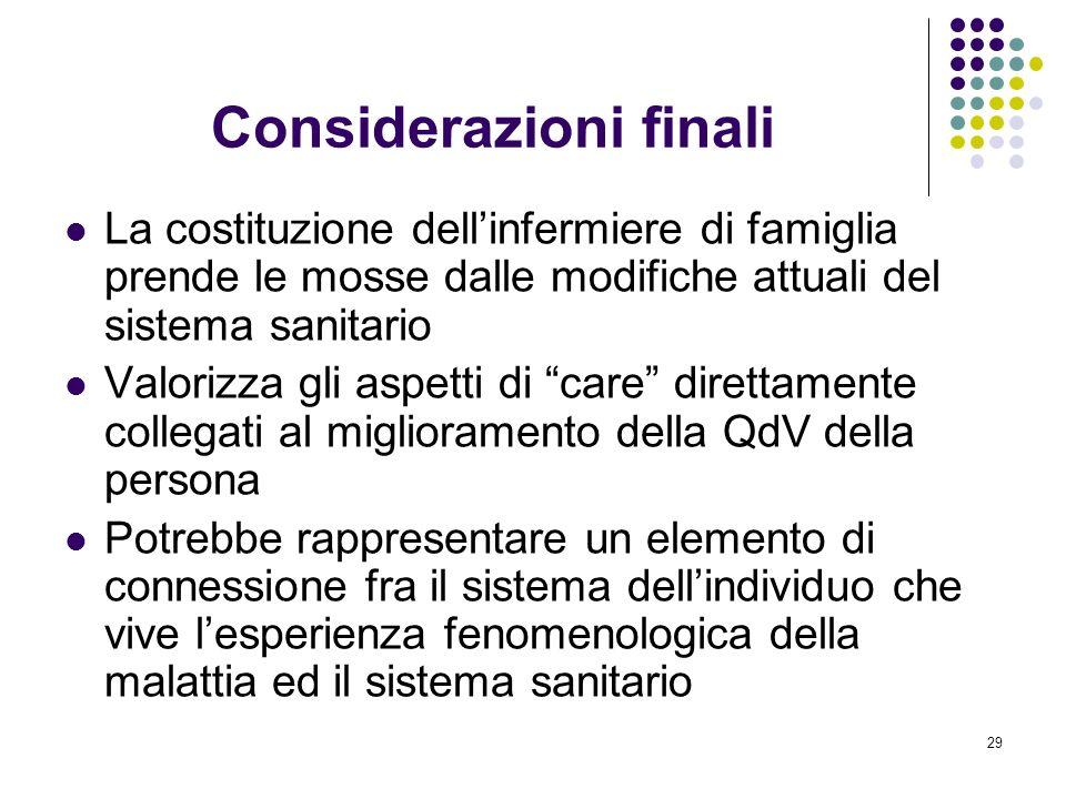 29 Considerazioni finali La costituzione dellinfermiere di famiglia prende le mosse dalle modifiche attuali del sistema sanitario Valorizza gli aspett