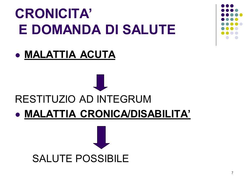 7 CRONICITA E DOMANDA DI SALUTE MALATTIA ACUTA RESTITUZIO AD INTEGRUM MALATTIA CRONICA/DISABILITA SALUTE POSSIBILE