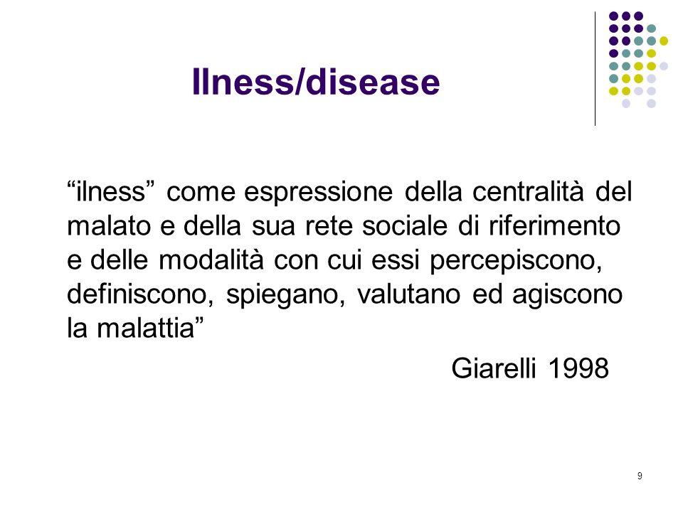 9 Ilness/disease ilness come espressione della centralità del malato e della sua rete sociale di riferimento e delle modalità con cui essi percepiscon