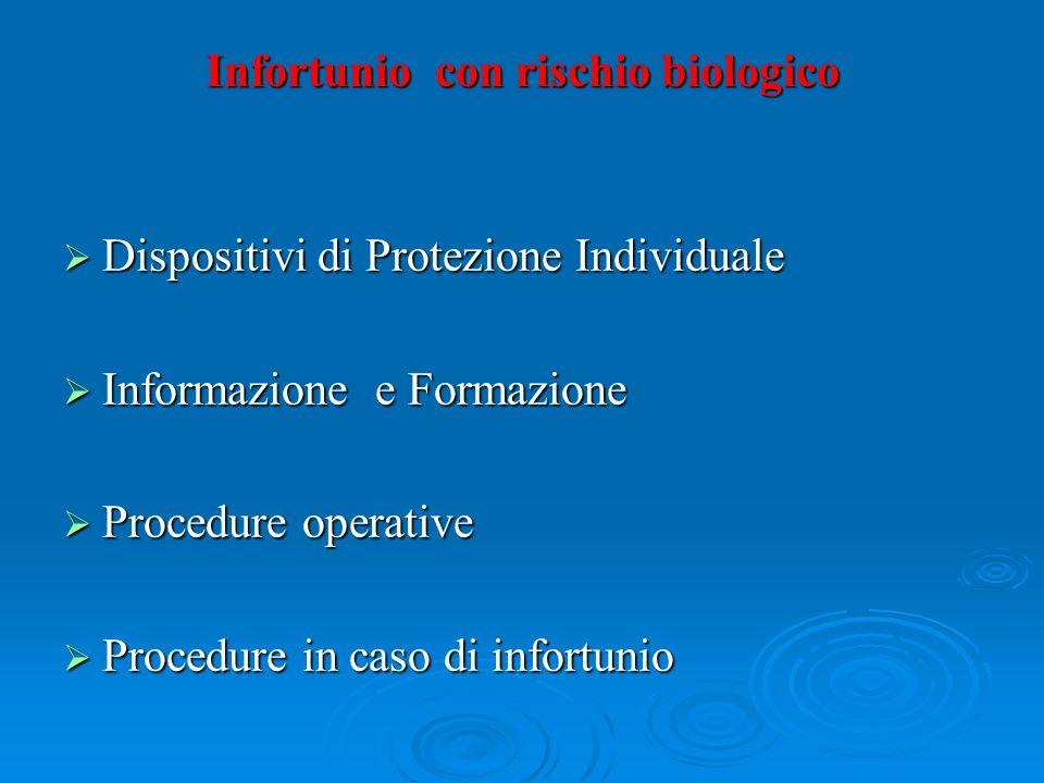 Infortunio con rischio biologico Dispositivi di Protezione Individuale Dispositivi di Protezione Individuale Informazione e Formazione Informazione e