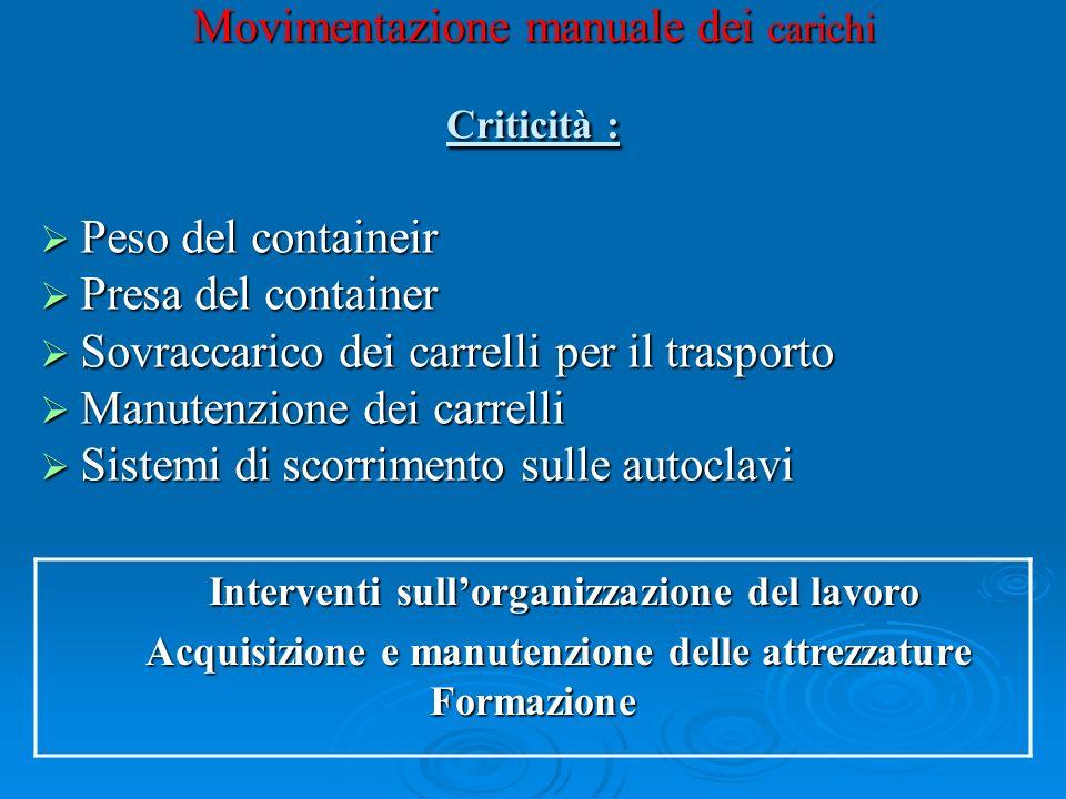 Movimentazione manuale dei carichi Criticità : Peso del containeir Peso del containeir Presa del container Presa del container Sovraccarico dei carrel