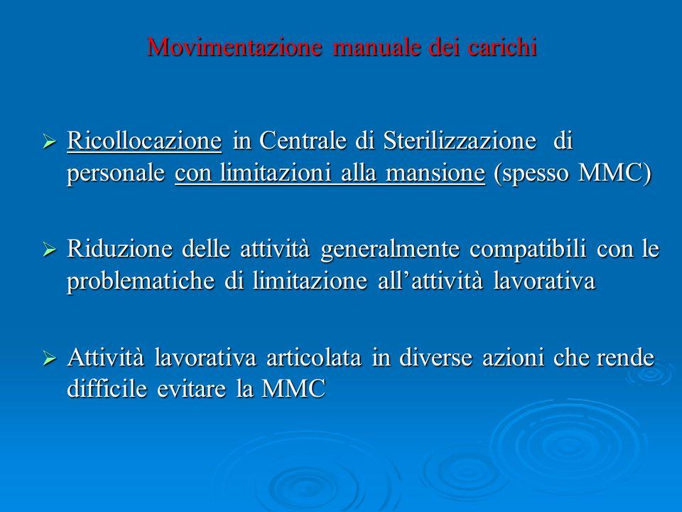 Movimentazione manuale dei carichi Ricollocazione in Centrale di Sterilizzazione di personale con limitazioni alla mansione (spesso MMC) Ricollocazion