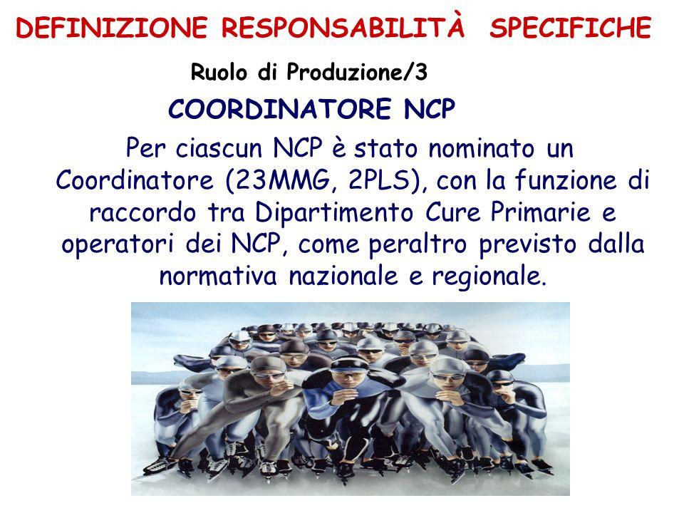 DEFINIZIONE RESPONSABILITÀ SPECIFICHE Ruolo di Produzione/3 COORDINATORE NCP Per ciascun NCP è stato nominato un Coordinatore (23MMG, 2PLS), con la fu