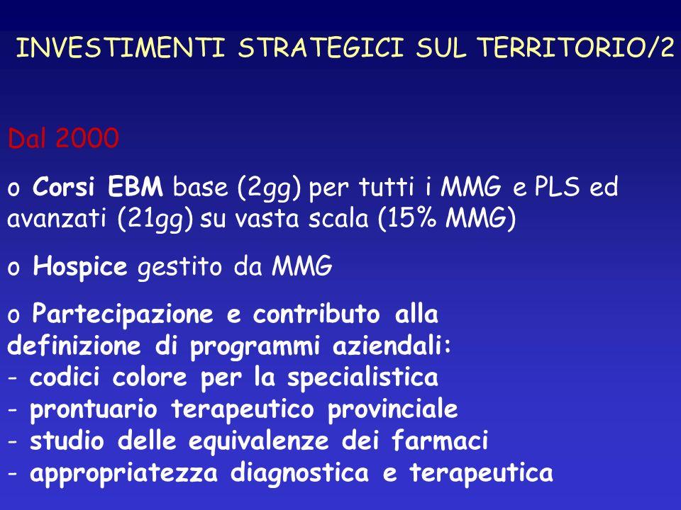 Dal 2000 o Corsi EBM base (2gg) per tutti i MMG e PLS ed avanzati (21gg) su vasta scala (15% MMG) o Hospice gestito da MMG o Partecipazione e contribu