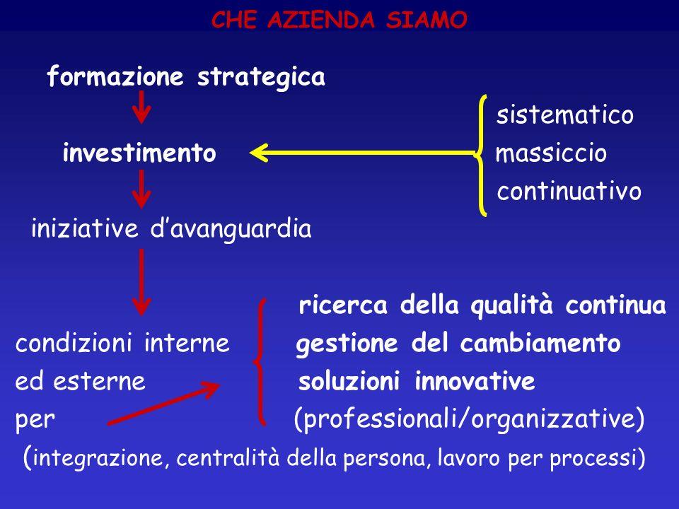CHE AZIENDA SIAMO formazione strategica sistematico investimento massiccio continuativo iniziative davanguardia ricerca della qualità continua condizi