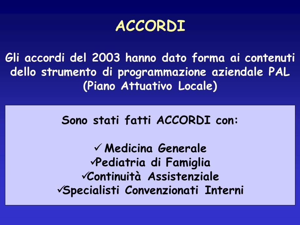 ACCORDI Gli accordi del 2003 hanno dato forma ai contenuti dello strumento di programmazione aziendale PAL (Piano Attuativo Locale) Sono stati fatti A