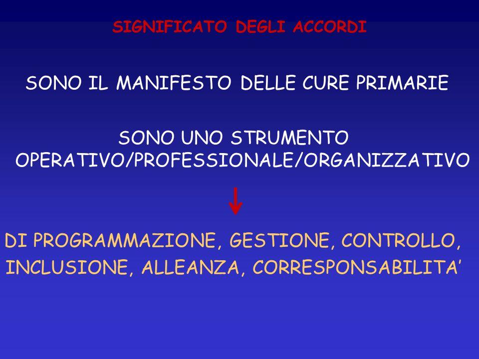 SIGNIFICATO DEGLI ACCORDI SONO IL MANIFESTO DELLE CURE PRIMARIE SONO UNO STRUMENTO OPERATIVO/PROFESSIONALE/ORGANIZZATIVO DI PROGRAMMAZIONE, GESTIONE,