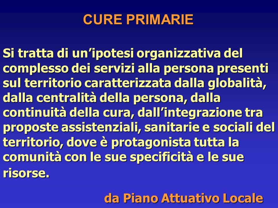 CURE PRIMARIE Si tratta di unipotesi organizzativa del complesso dei servizi alla persona presenti sul territorio caratterizzata dalla globalità, dall