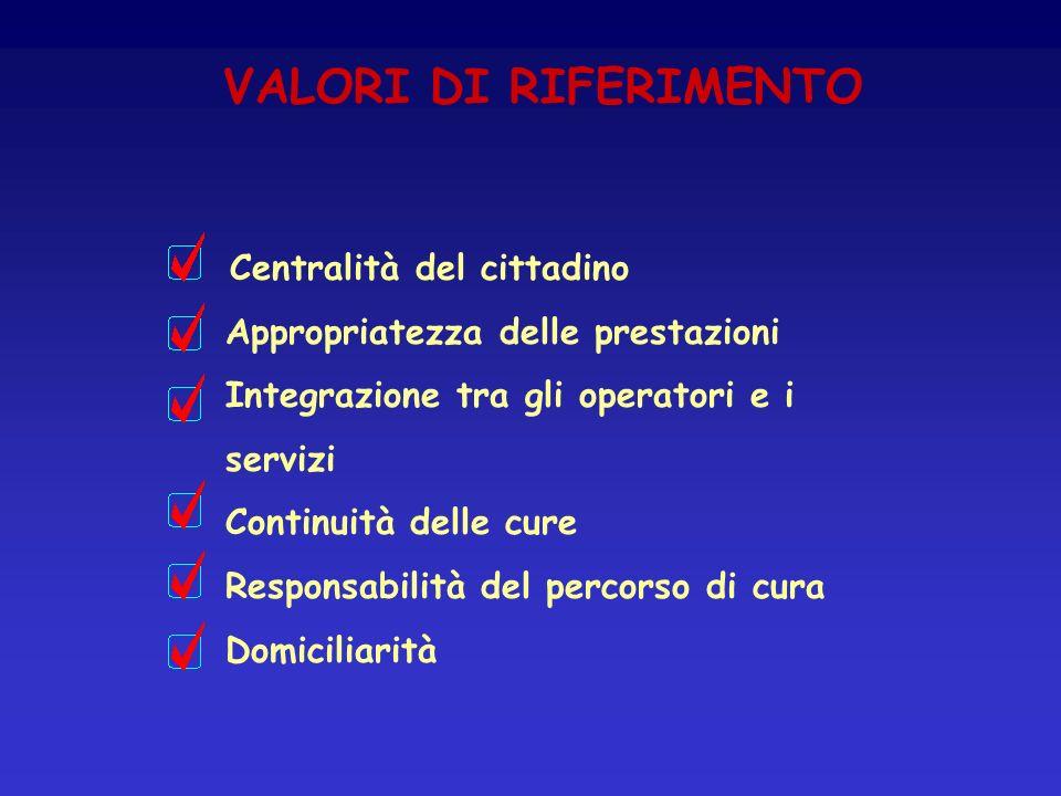 VALORI DI RIFERIMENTO Centralità del cittadino Appropriatezza delle prestazioni Integrazione tra gli operatori e i servizi Continuità delle cure Respo