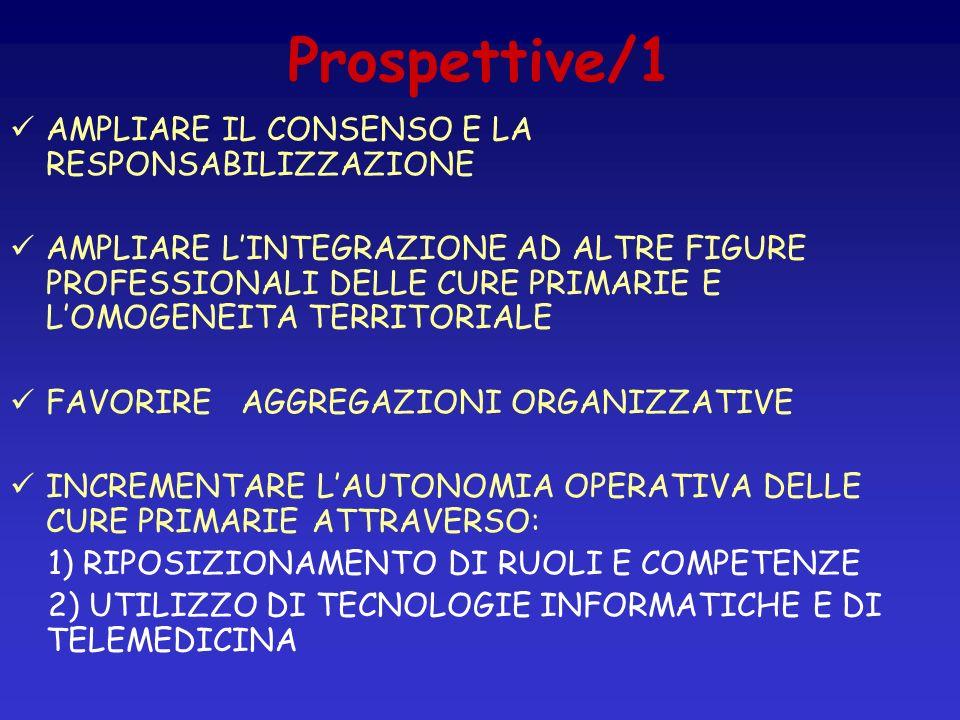Prospettive/1 AMPLIARE IL CONSENSO E LA RESPONSABILIZZAZIONE AMPLIARE LINTEGRAZIONE AD ALTRE FIGURE PROFESSIONALI DELLE CURE PRIMARIE E LOMOGENEITA TE