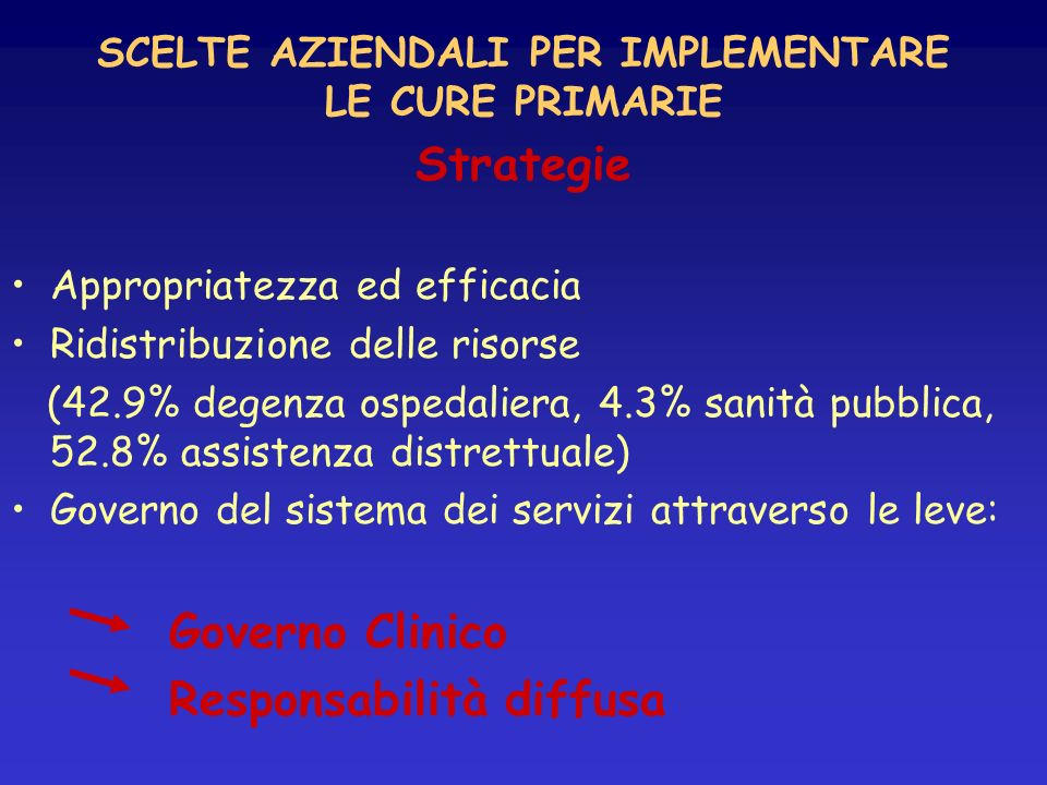SCELTE AZIENDALI PER IMPLEMENTARE LE CURE PRIMARIE Strategie Appropriatezza ed efficacia Ridistribuzione delle risorse (42.9% degenza ospedaliera, 4.3