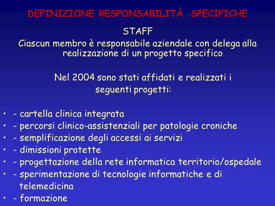 SIGNIFICATO DEGLI ACCORDI SONO IL MANIFESTO DELLE CURE PRIMARIE SONO UNO STRUMENTO OPERATIVO/PROFESSIONALE/ORGANIZZATIVO DI PROGRAMMAZIONE, GESTIONE, CONTROLLO, INCLUSIONE, ALLEANZA, CORRESPONSABILITA