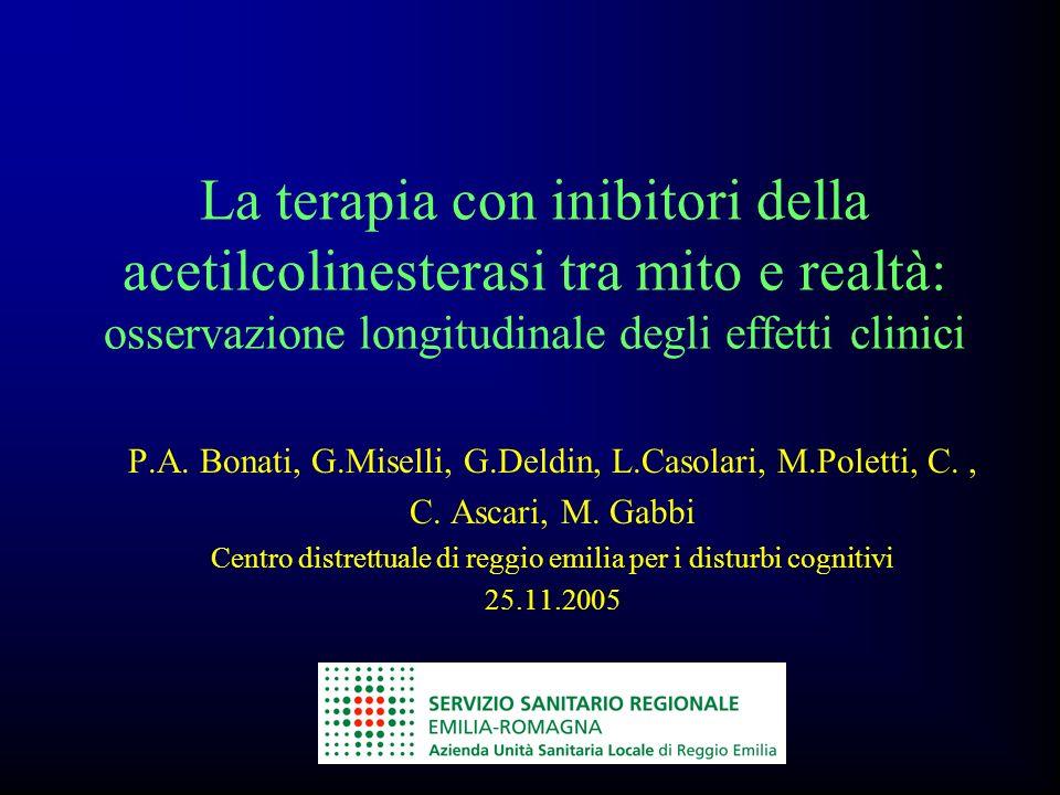 La terapia con inibitori della acetilcolinesterasi tra mito e realtà: osservazione longitudinale degli effetti clinici P.A. Bonati, G.Miselli, G.Deldi