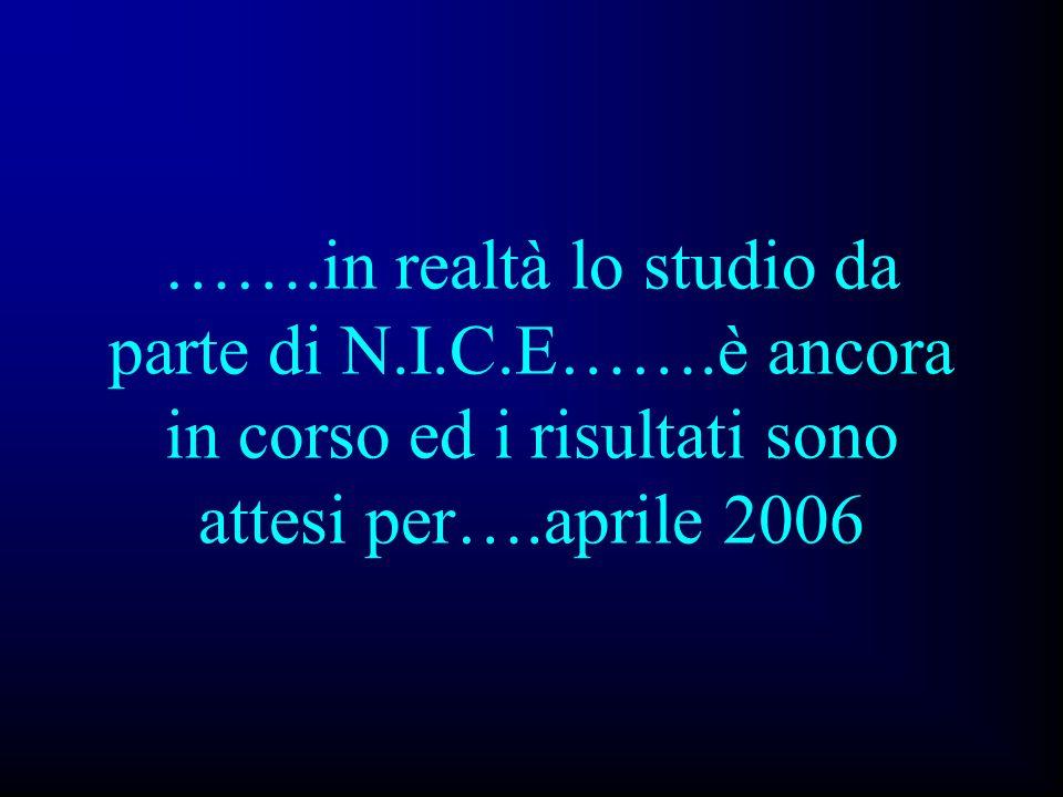 …….in realtà lo studio da parte di N.I.C.E…….è ancora in corso ed i risultati sono attesi per….aprile 2006