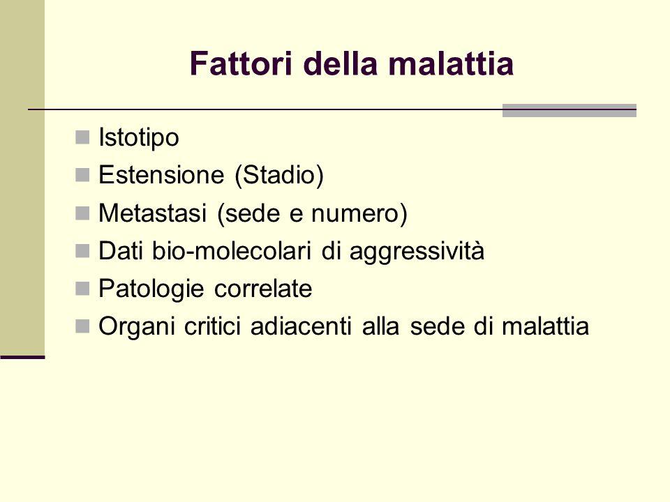 Fattori della malattia Istotipo Estensione (Stadio) Metastasi (sede e numero) Dati bio-molecolari di aggressività Patologie correlate Organi critici adiacenti alla sede di malattia