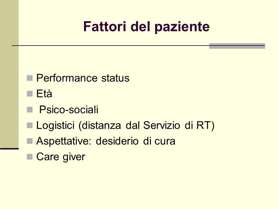 Fattori del paziente Performance status Età Psico-sociali Logistici (distanza dal Servizio di RT) Aspettative: desiderio di cura Care giver
