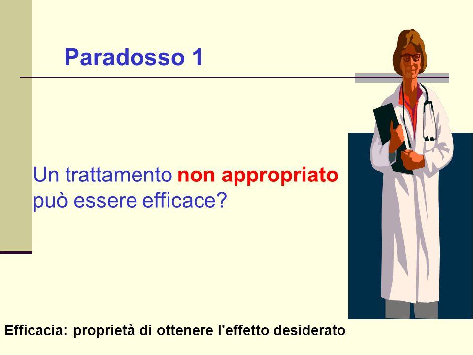 Un trattamento non appropriato può essere efficace? Paradosso 1 Efficacia: proprietà di ottenere l'effetto desiderato