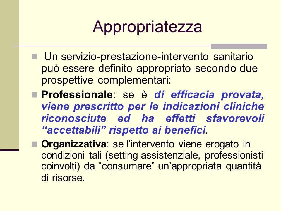 Un servizio-prestazione-intervento sanitario può essere definito appropriato secondo due prospettive complementari: Professionale: se è di efficacia p