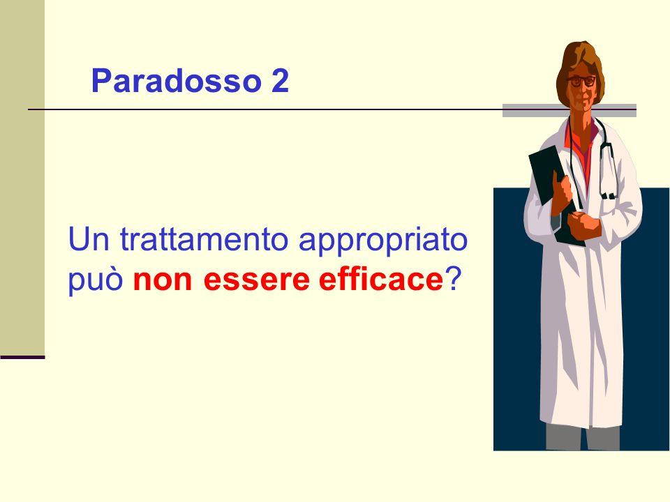 Un trattamento appropriato può non essere efficace Paradosso 2