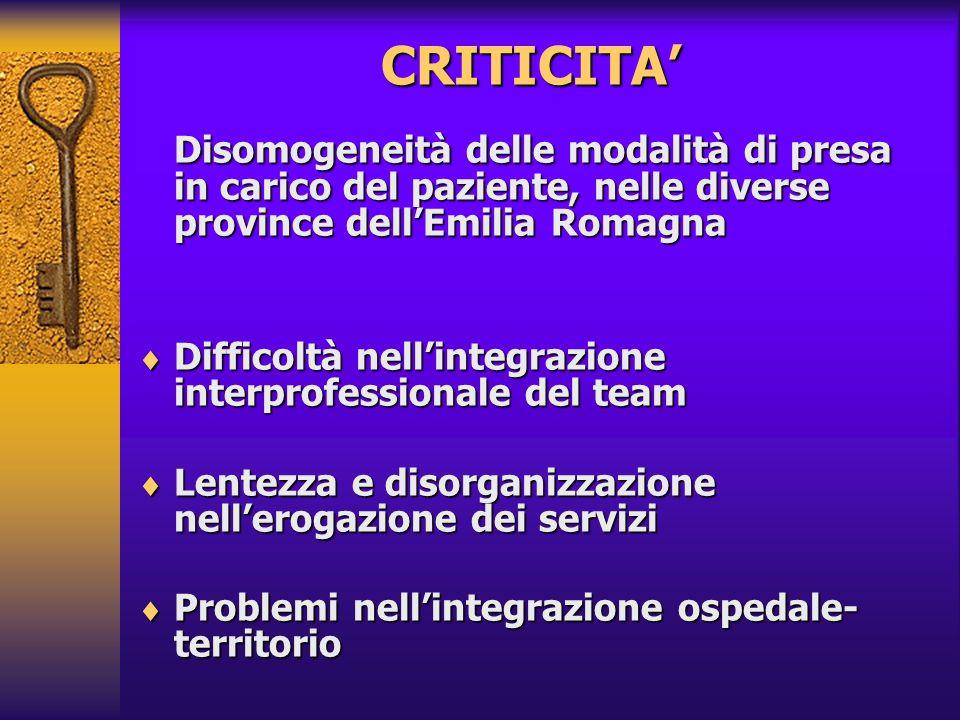 PERCORSI DI CURA SLA IN ITALIA Regione Marche DELIBERA GIUNTA REGIONALE N.
