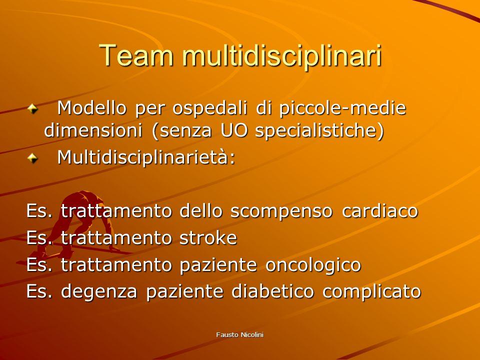 Fausto Nicolini Team multidisciplinari Modello per ospedali di piccole-medie dimensioni (senza UO specialistiche) Modello per ospedali di piccole-medi
