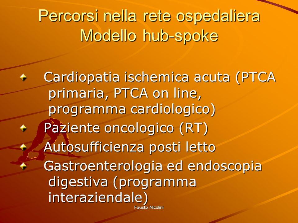 Fausto Nicolini Percorsi nella rete ospedaliera Modello hub-spoke Cardiopatia ischemica acuta (PTCA primaria, PTCA on line, programma cardiologico) Ca