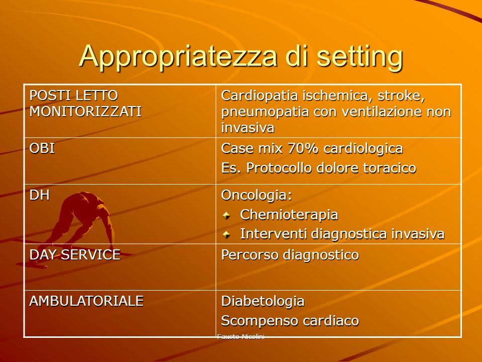 Fausto Nicolini Appropriatezza di setting POSTI LETTO MONITORIZZATI Cardiopatia ischemica, stroke, pneumopatia con ventilazione non invasiva OBI Case