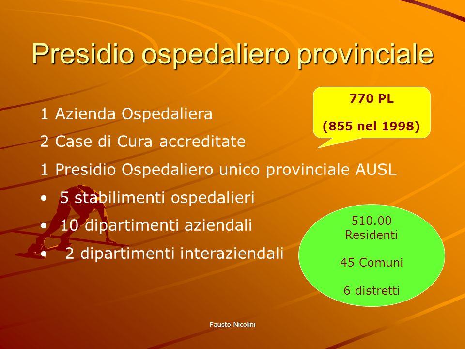 Fausto Nicolini Presidio ospedaliero provinciale 1 Azienda Ospedaliera 2 Case di Cura accreditate 1 Presidio Ospedaliero unico provinciale AUSL 5 stab
