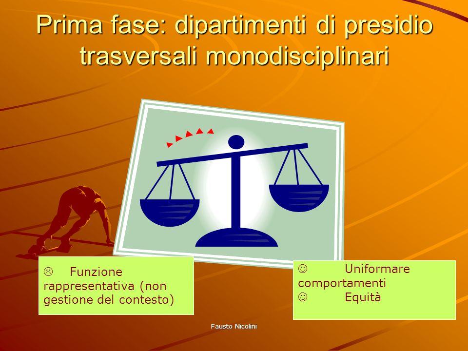 Fausto Nicolini Prima fase: dipartimenti di presidio trasversali monodisciplinari Uniformare comportamenti Equità Funzione rappresentativa (non gestio