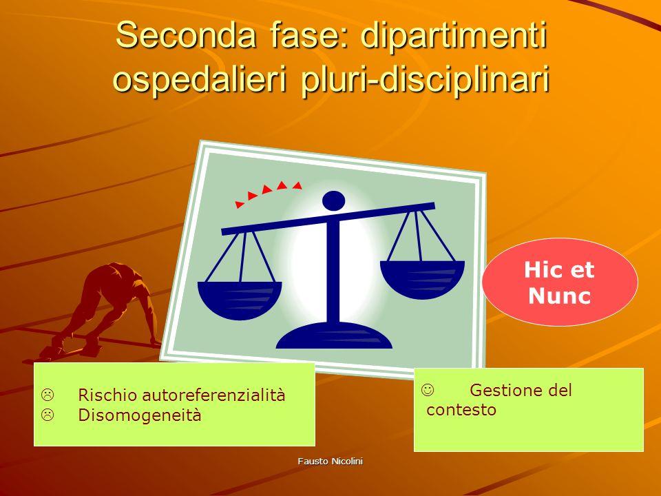 Fausto Nicolini Seconda fase: dipartimenti ospedalieri pluri-disciplinari Gestione del contesto Rischio autoreferenzialità Disomogeneità Hic et Nunc