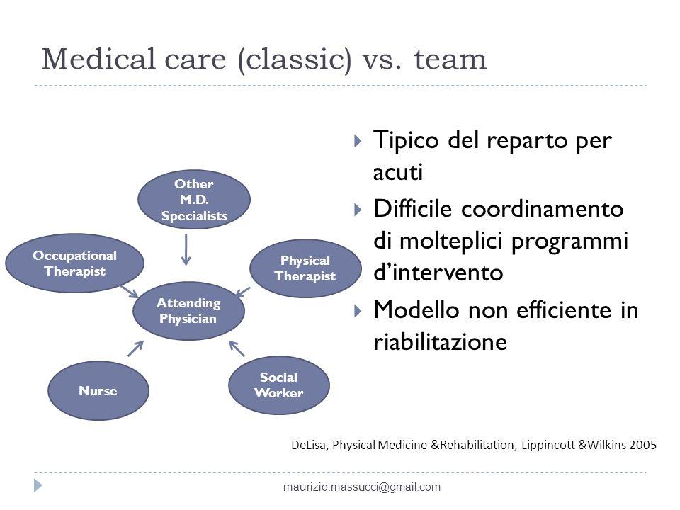 Medical care (classic) vs. team Tipico del reparto per acuti Difficile coordinamento di molteplici programmi dintervento Modello non efficiente in ria