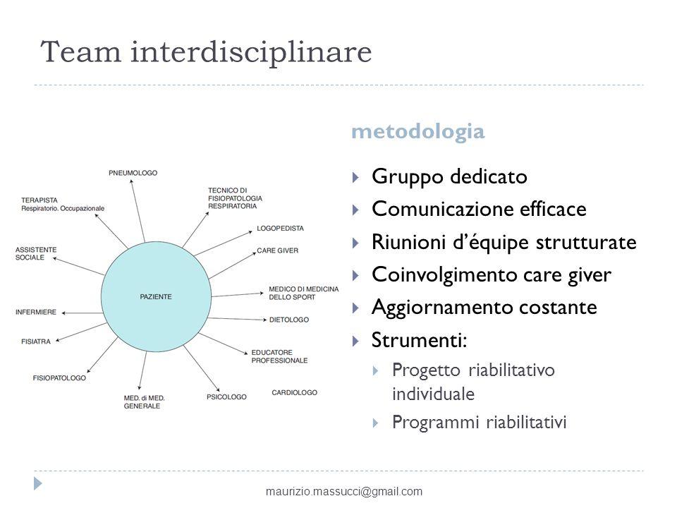 Team interdisciplinare metodologia Gruppo dedicato Comunicazione efficace Riunioni déquipe strutturate Coinvolgimento care giver Aggiornamento costant