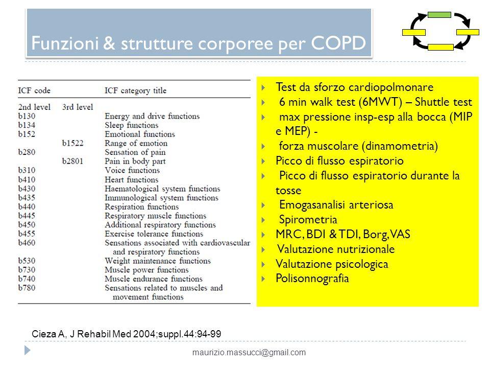 Funzioni & strutture corporee per COPD Test da sforzo cardiopolmonare 6 min walk test (6MWT) – Shuttle test max pressione insp-esp alla bocca (MIP e M