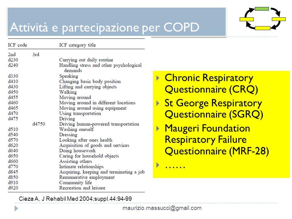 Attività e partecipazione per COPD Chronic Respiratory Questionnaire (CRQ) St George Respiratory Questionnaire (SGRQ) Maugeri Foundation Respiratory F
