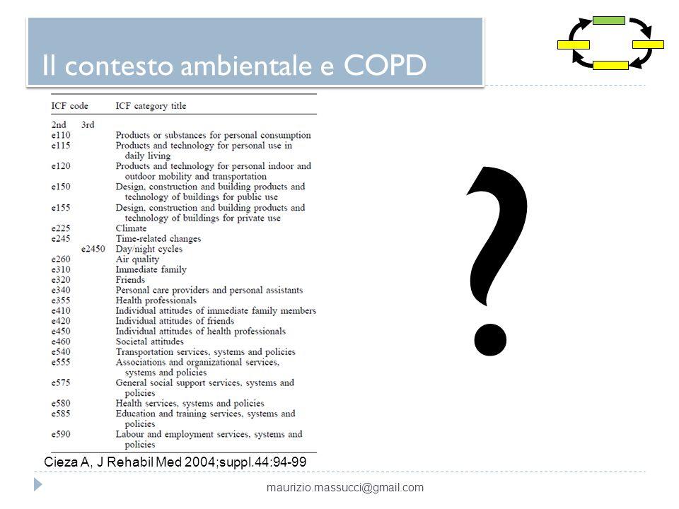 Il contesto ambientale e COPD ? maurizio.massucci@gmail.com Cieza A, J Rehabil Med 2004;suppl.44:94-99