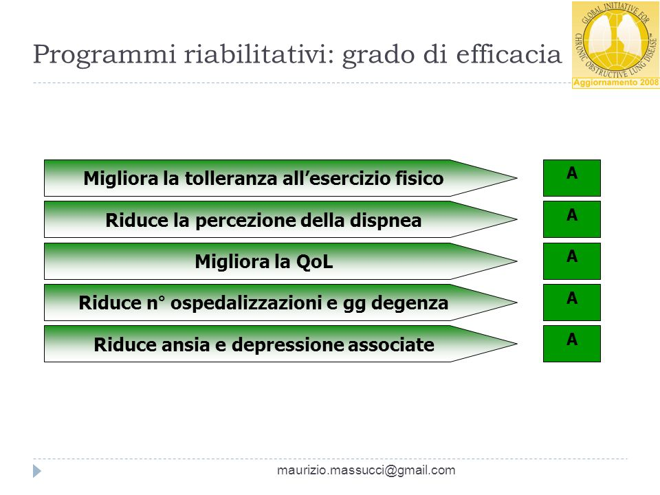 Programmi riabilitativi: grado di efficacia maurizio.massucci@gmail.com Migliora la tolleranza allesercizio fisico A Riduce la percezione della dispne