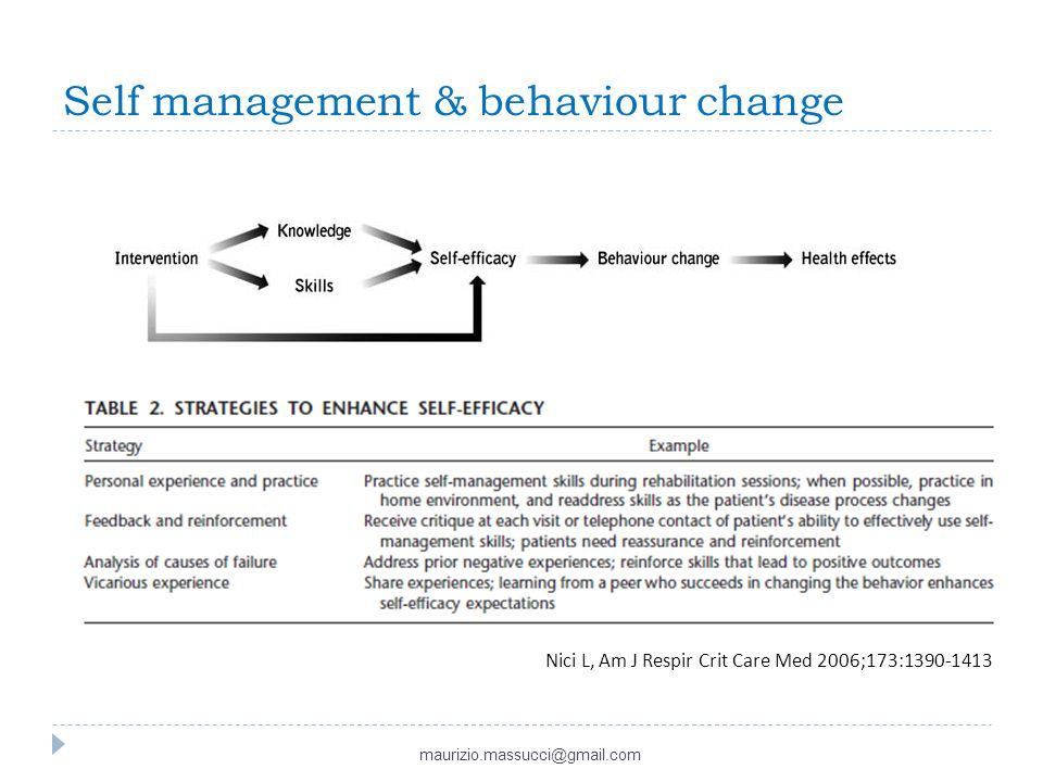 Self management & behaviour change maurizio.massucci@gmail.com Nici L, Am J Respir Crit Care Med 2006;173:1390-1413