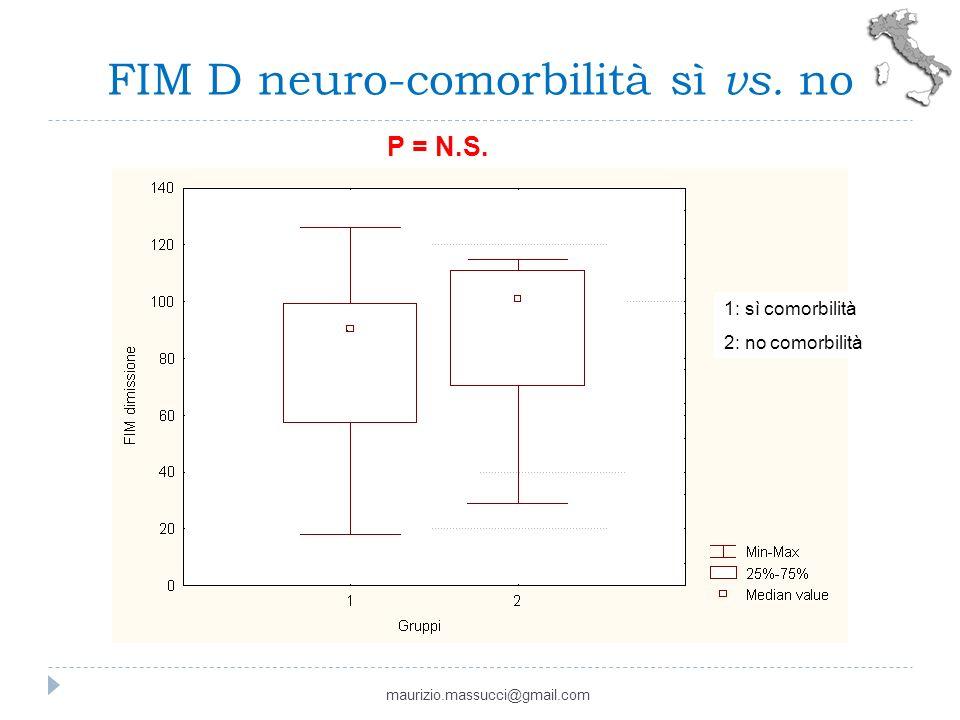 maurizio.massucci@gmail.com FIM D neuro-comorbilità sì vs. no 1: sì comorbilità 2: no comorbilità P = N.S.