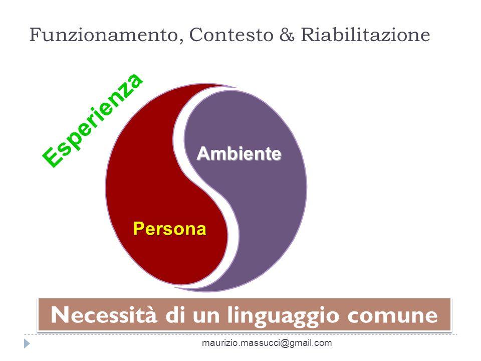 Funzionamento, Contesto & Riabilitazione Persona Ambiente Ambiente Esperienza Necessità di un linguaggio comune