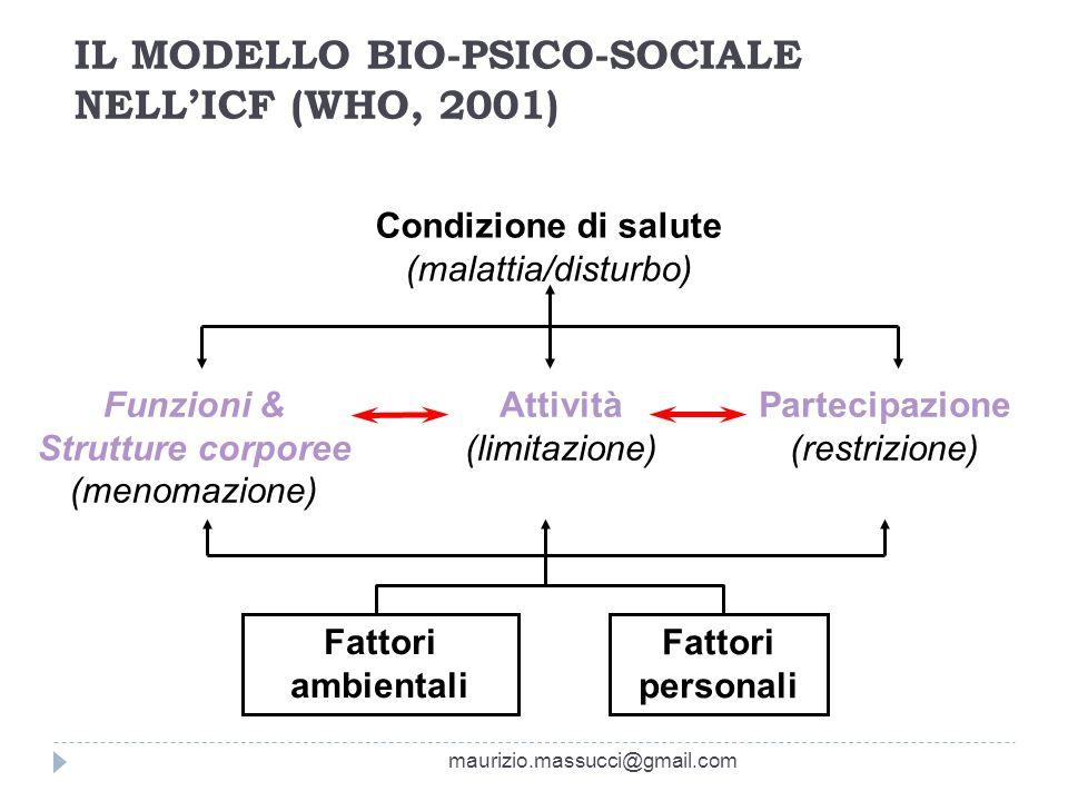maurizio.massucci@gmail.com IL MODELLO BIO-PSICO-SOCIALE NELLICF (WHO, 2001) Condizione di salute (malattia/disturbo) Fattori ambientali Fattori perso