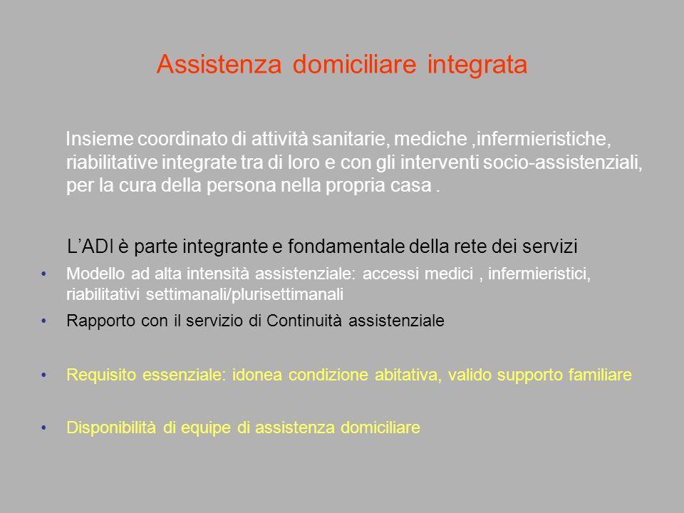 Assistenza domiciliare integrata Insieme coordinato di attività sanitarie, mediche,infermieristiche, riabilitative integrate tra di loro e con gli int