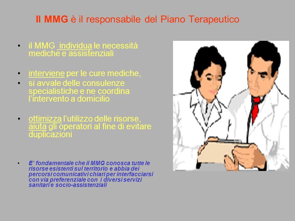 Il MMG è il responsabile del Piano Terapeutico il MMG individua le necessità mediche e assistenziali interviene per le cure mediche, si avvale delle c