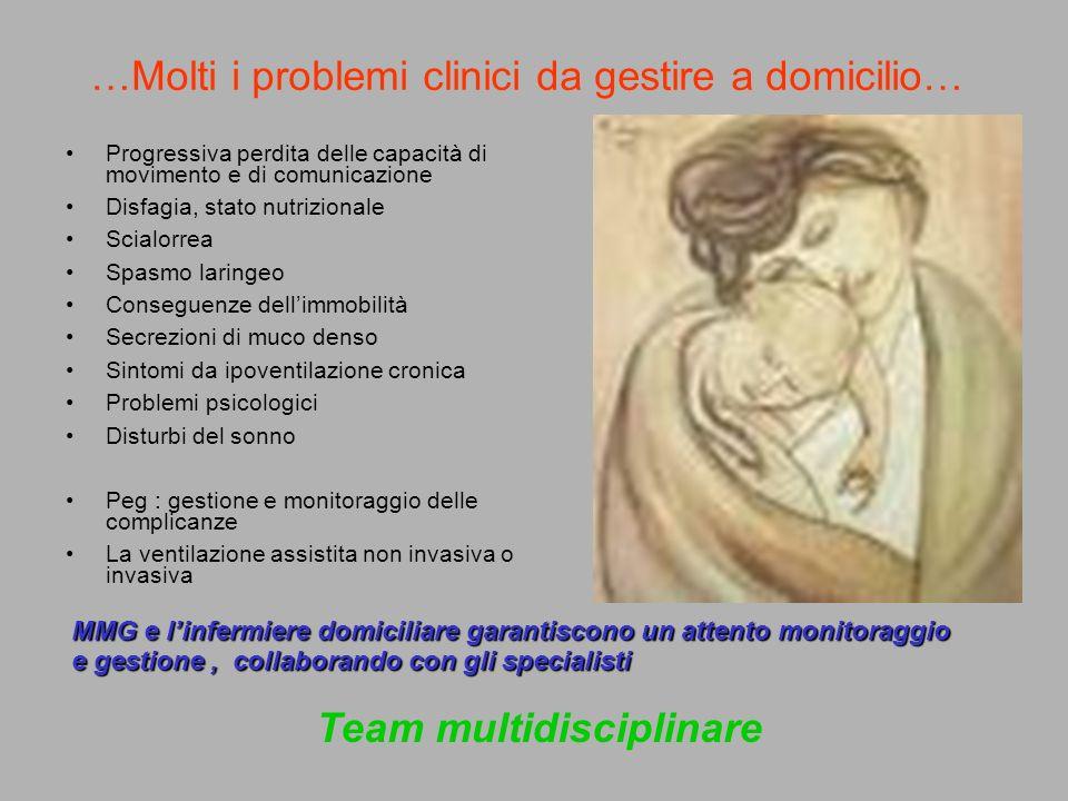 …Molti i problemi clinici da gestire a domicilio… Progressiva perdita delle capacità di movimento e di comunicazione Disfagia, stato nutrizionale Scia