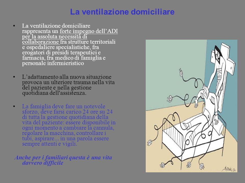 La ventilazione domiciliare La ventilazione domiciliare rappresenta un forte impegno dellADI per la assoluta necessità di collaborazione fra strutture