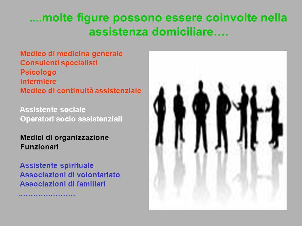 Medico di medicina generale Consulenti specialisti Psicologo Infermiere Medico di continuità assistenziale Assistente sociale Operatori socio assisten