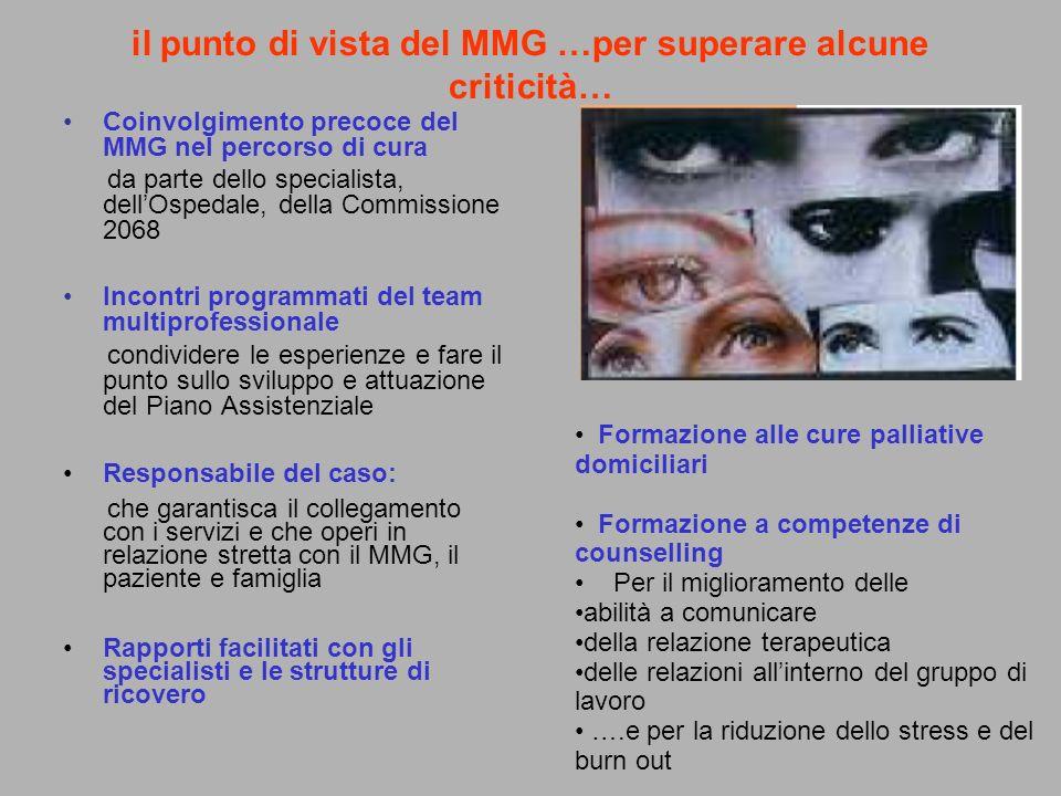 il punto di vista del MMG …per superare alcune criticità… Coinvolgimento precoce del MMG nel percorso di cura da parte dello specialista, dellOspedale