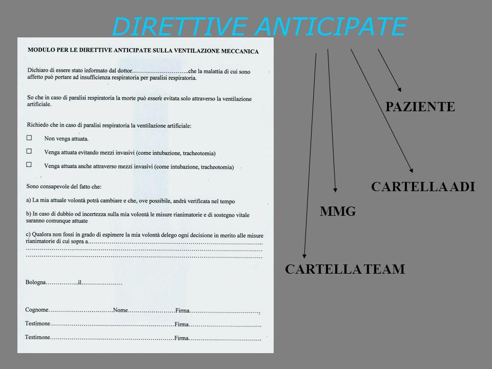 DIRETTIVE ANTICIPATE MMG CARTELLA ADI PAZIENTE CARTELLA TEAM