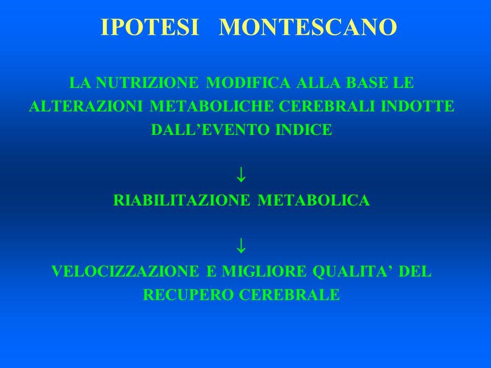ATTIVITA SCIENTIFICA VALIDATA CAMBIAMENTO DELLOPERATIVITA CLINICA PROTOCOLLOSEMINARI FORMAZIONE CAMBIO MENU: INFORMAZIONE INFUSIONE : NUTRIZIONALECONTINUA : PZ/FAMILIARI: AMINOACIDI STRUTTURATO MEDICI BRESAOLA RAMIFICATI ( BOSELLI, SIMFER 2005 INFERMIERI TONNO.