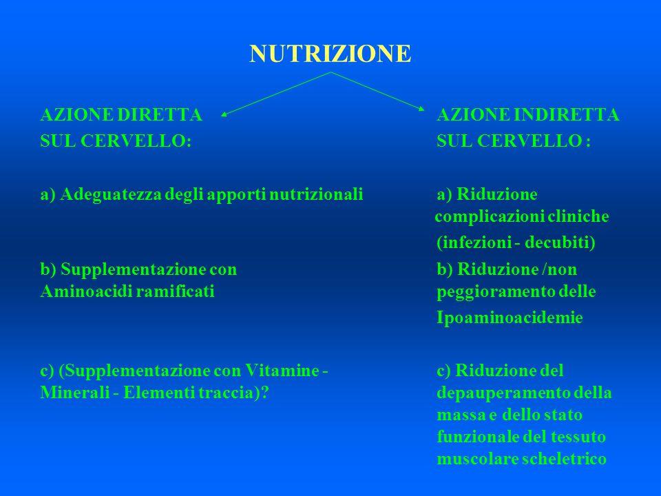 NUTRIZIONE AZIONE DIRETTA AZIONE INDIRETTA SUL CERVELLO:SUL CERVELLO : a) Adeguatezza degli apporti nutrizionalia) Riduzione complicazioni cliniche (i